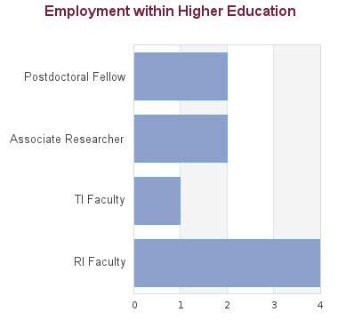 ROYAL HOLLOWAY University of London Electronic Thesis e